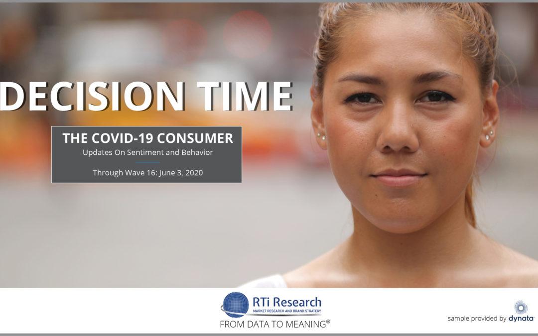 The Covid-19 Consumer Report 6.3.20